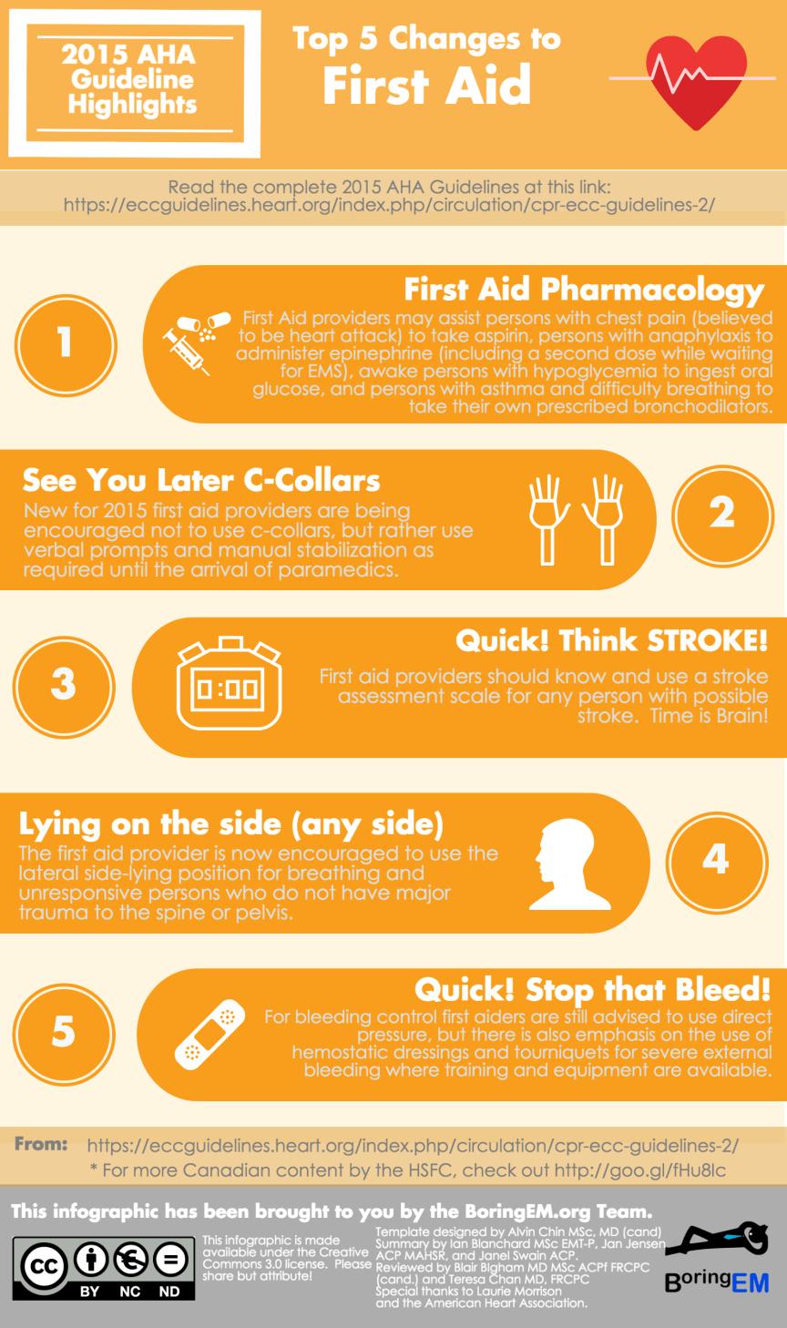 First Aid 2015 AHA update