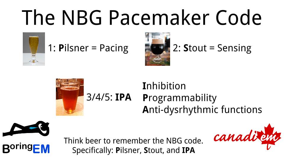NBG Pacemaker Code