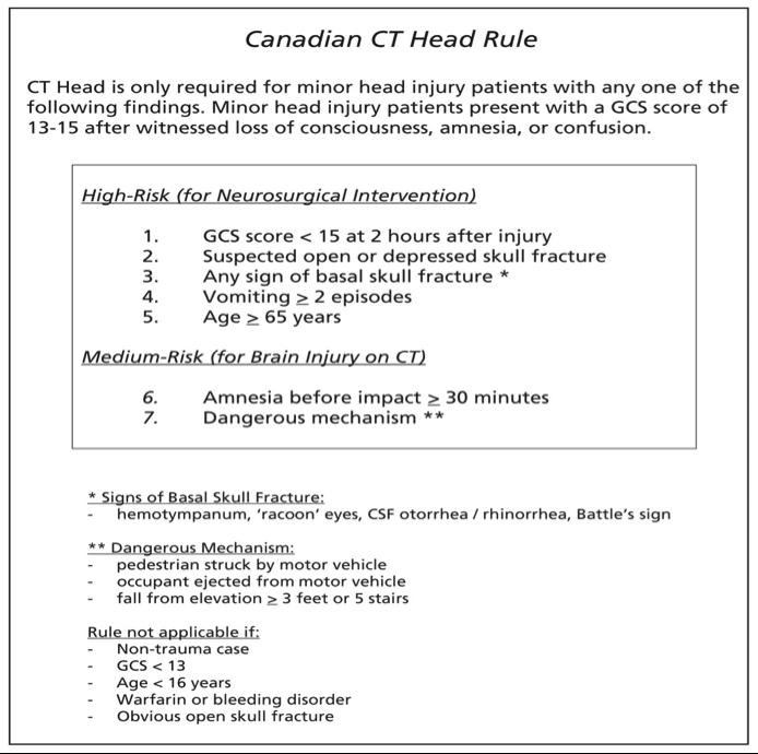 ct-head-rule