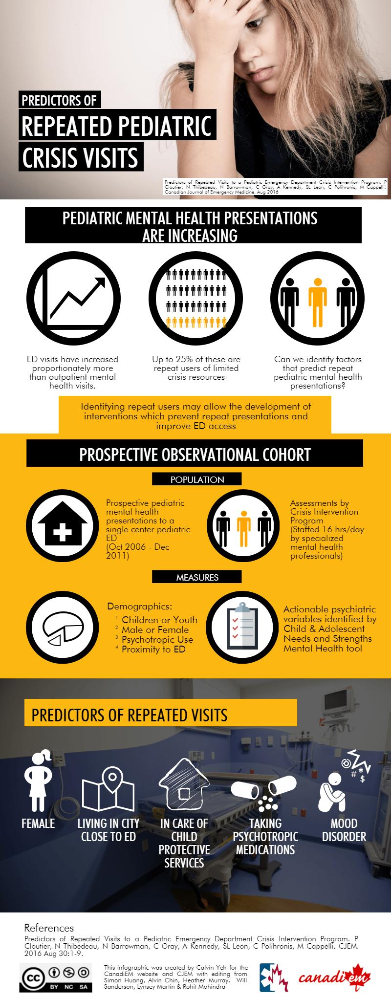PEM Crisis Intervention Program