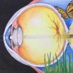 Perception Tharshika