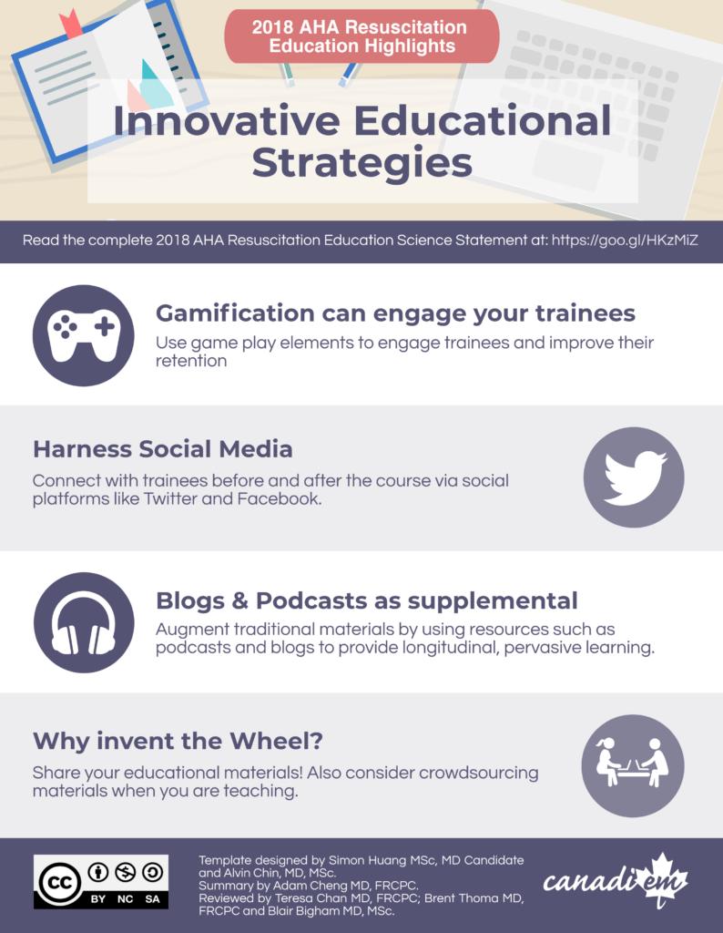 Innovative Educational Strategies