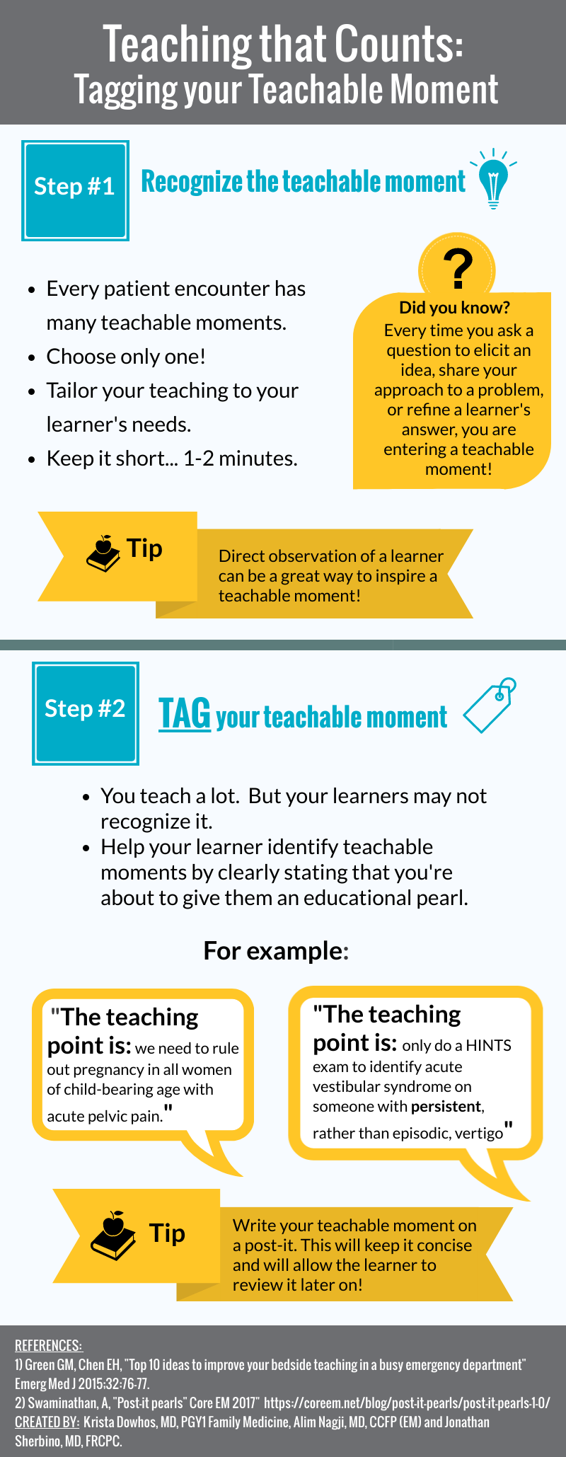 Tagging Your Teachable Moment
