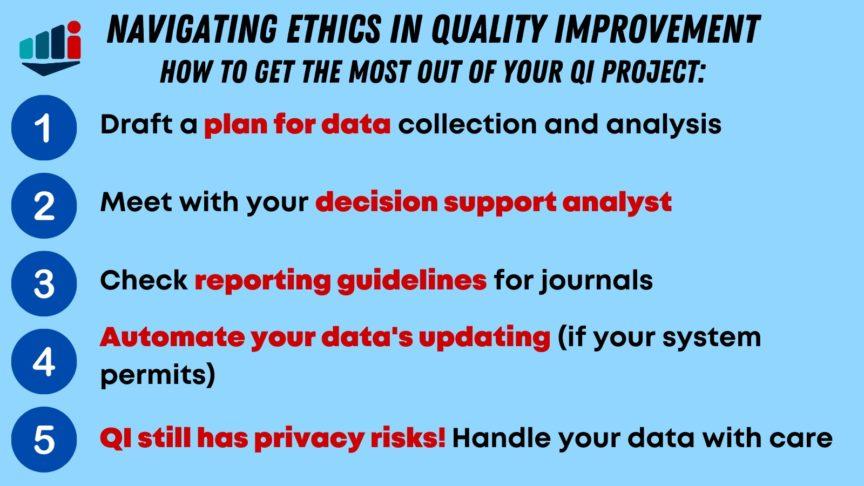 Ethics QI Checklist